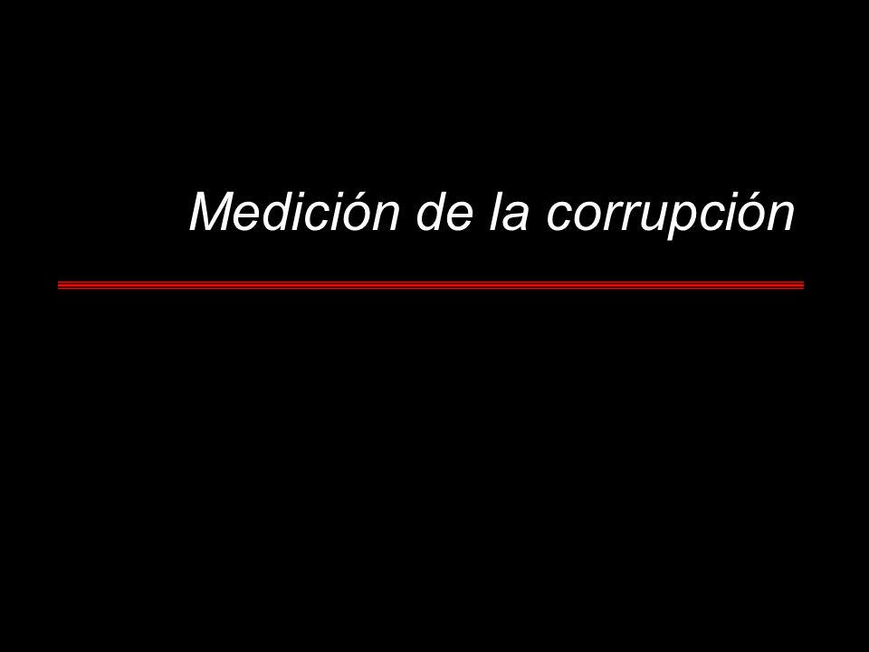 Medición de la corrupción