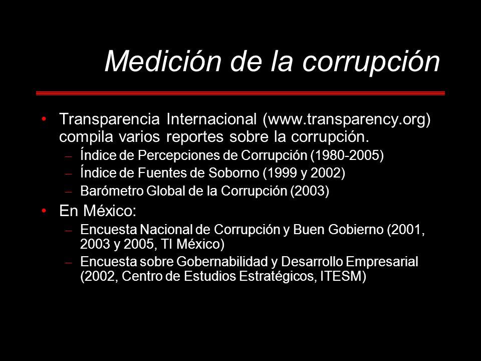 Transparencia Internacional (www.transparency.org) compila varios reportes sobre la corrupción.
