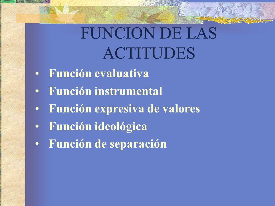 FUNCION DE LAS ACTITUDES Función evaluativa Función instrumental Función expresiva de valores Función ideológica Función de separación