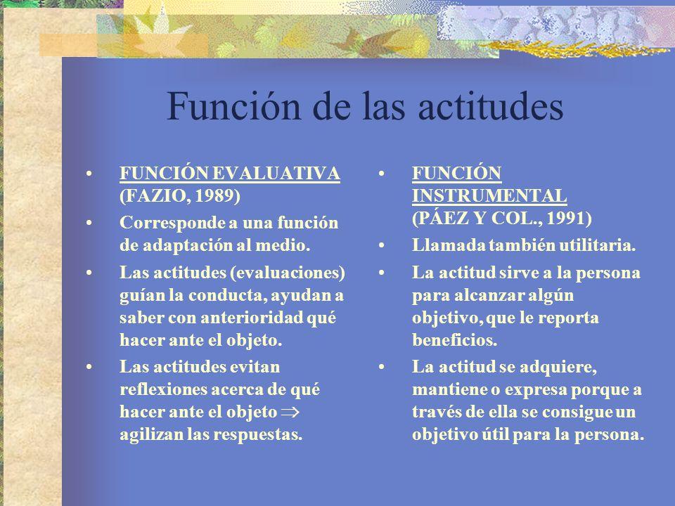 Función de las actitudes FUNCIÓN EVALUATIVA (FAZIO, 1989) Corresponde a una función de adaptación al medio.