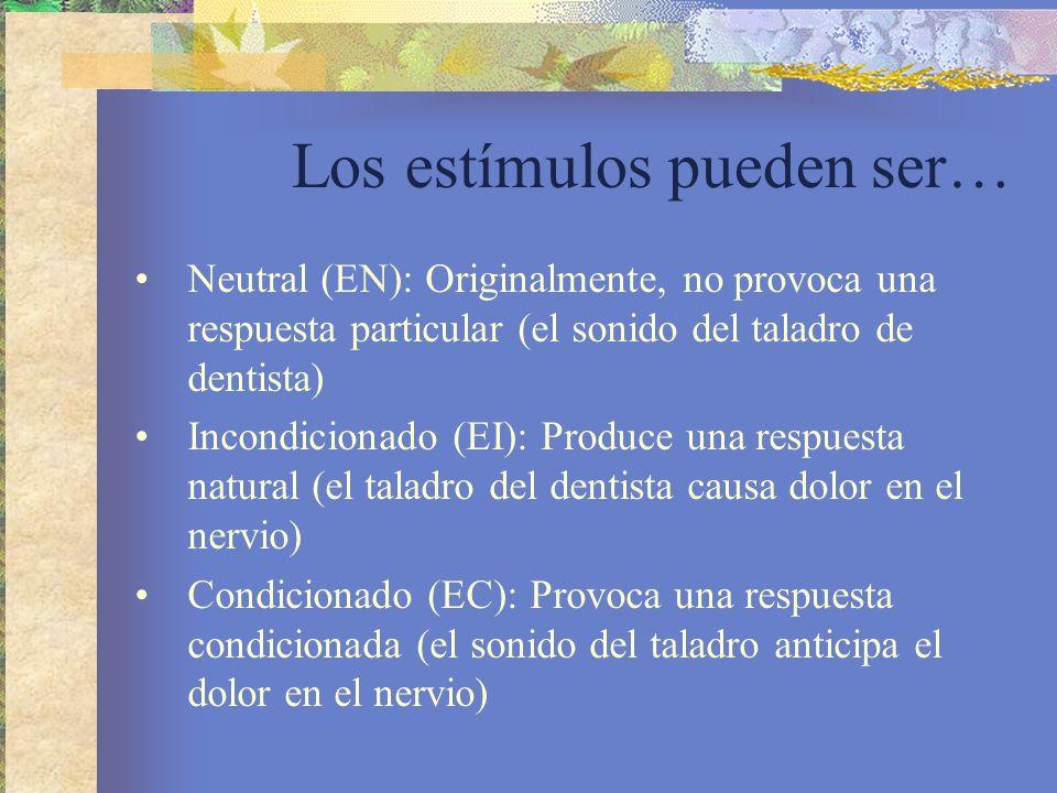 Los estímulos pueden ser… Neutral (EN): Originalmente, no provoca una respuesta particular (el sonido del taladro de dentista) Incondicionado (EI): Produce una respuesta natural (el taladro del dentista causa dolor en el nervio) Condicionado (EC): Provoca una respuesta condicionada (el sonido del taladro anticipa el dolor en el nervio)
