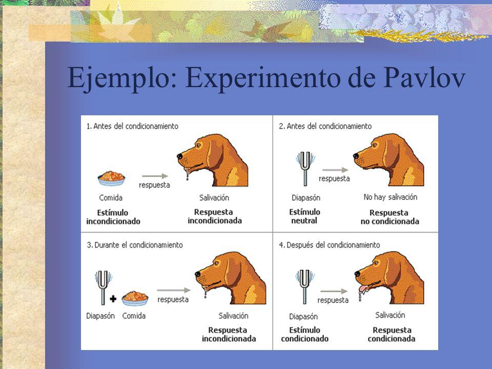 Ejemplo: Experimento de Pavlov