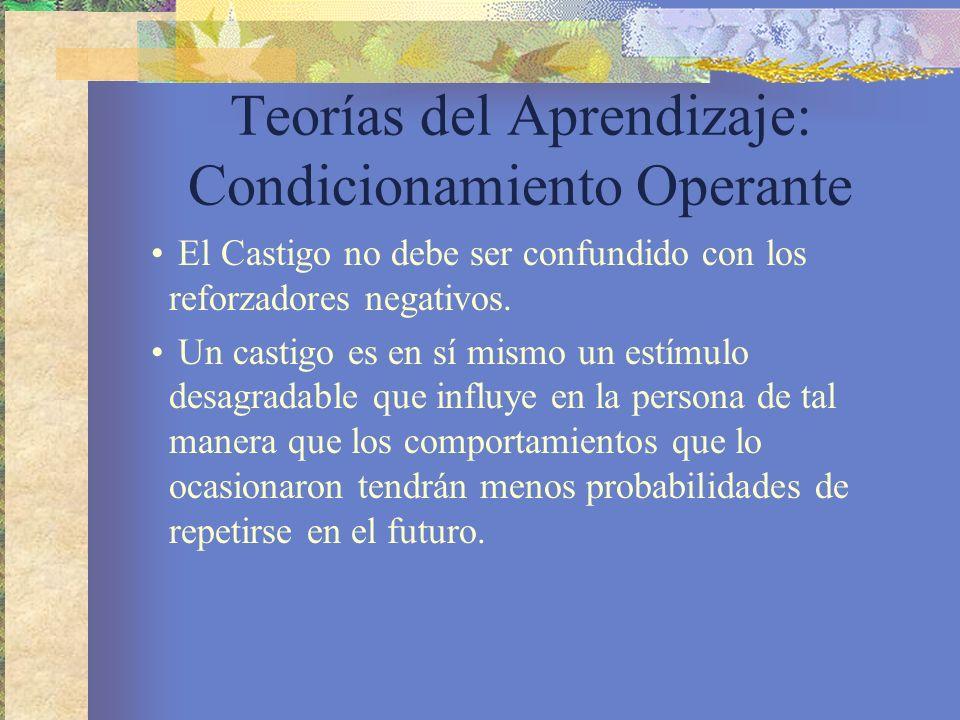Teorías del Aprendizaje: Condicionamiento Operante El Castigo no debe ser confundido con los reforzadores negativos.