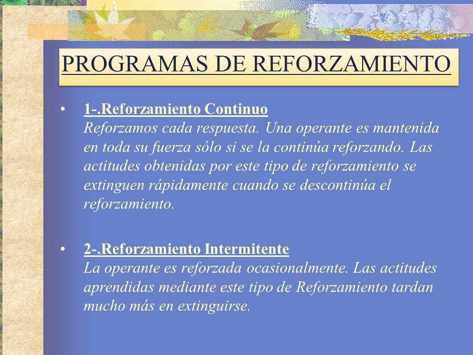 PROGRAMAS DE REFORZAMIENTO 1-.Reforzamiento Continuo Reforzamos cada respuesta.
