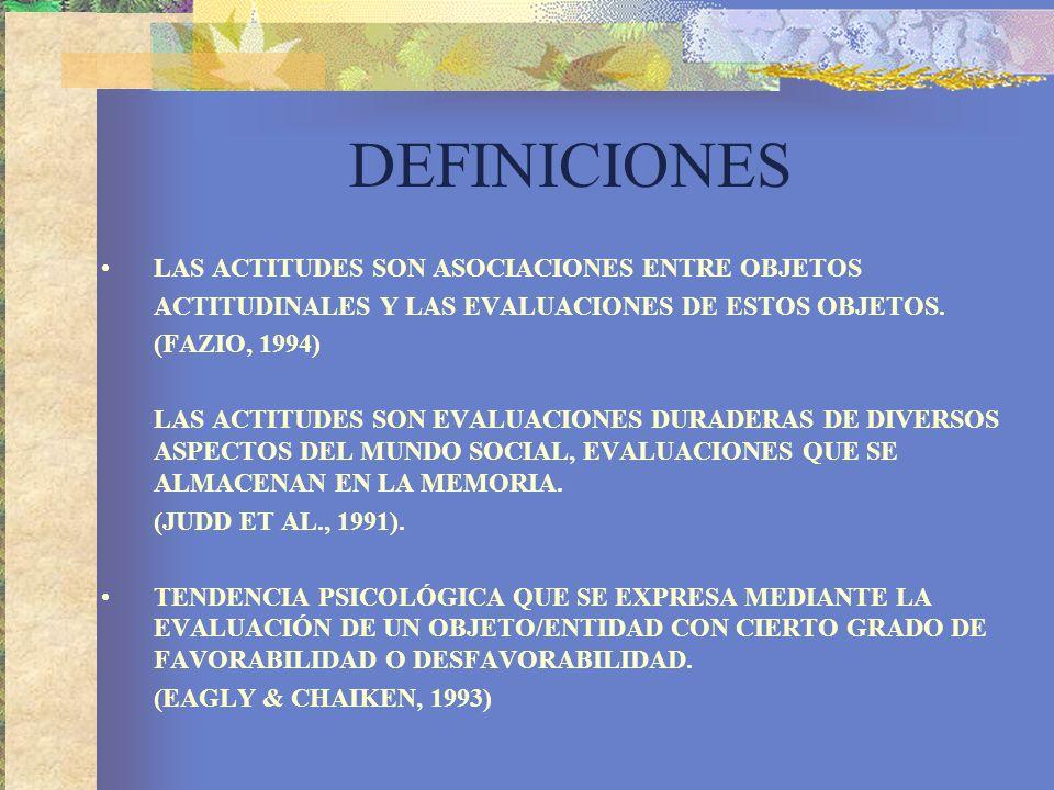DEFINICIONES LAS ACTITUDES SON ASOCIACIONES ENTRE OBJETOS ACTITUDINALES Y LAS EVALUACIONES DE ESTOS OBJETOS.