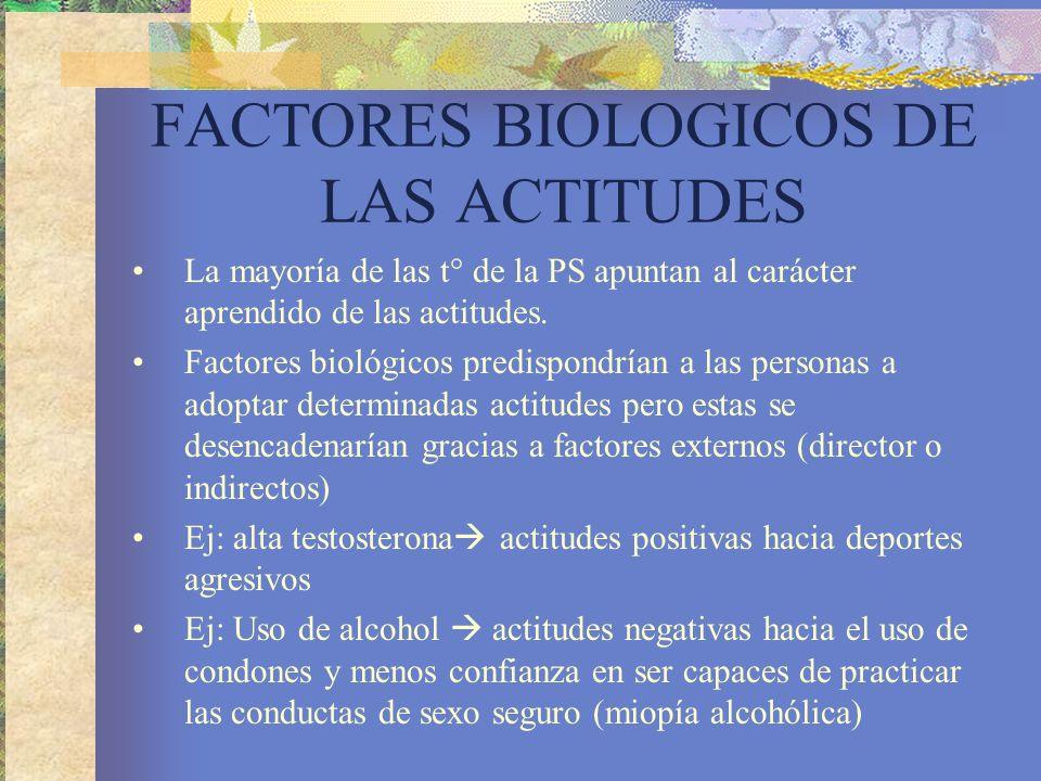 FACTORES BIOLOGICOS DE LAS ACTITUDES La mayoría de las t° de la PS apuntan al carácter aprendido de las actitudes.