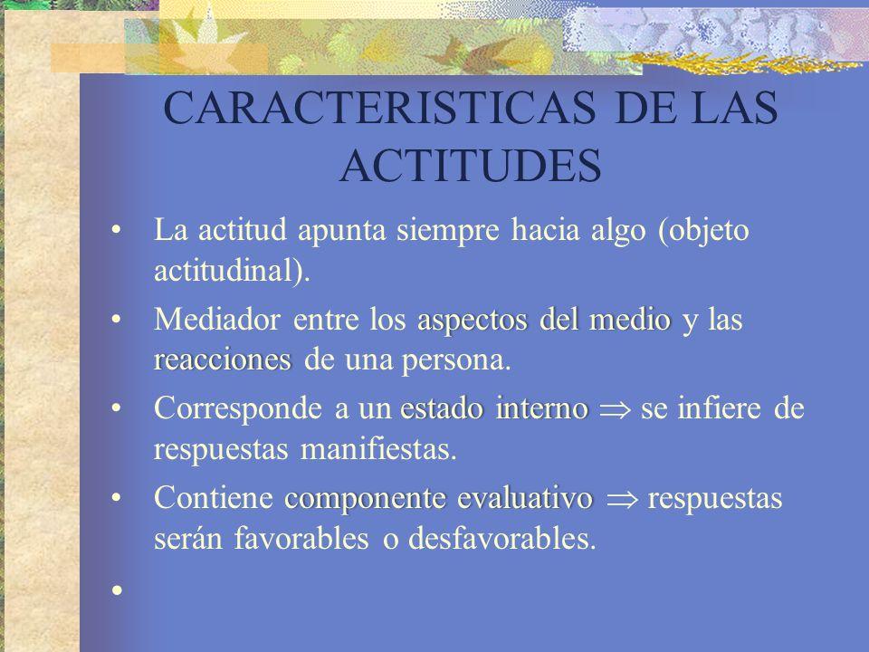 CARACTERISTICAS DE LAS ACTITUDES La actitud apunta siempre hacia algo (objeto actitudinal).