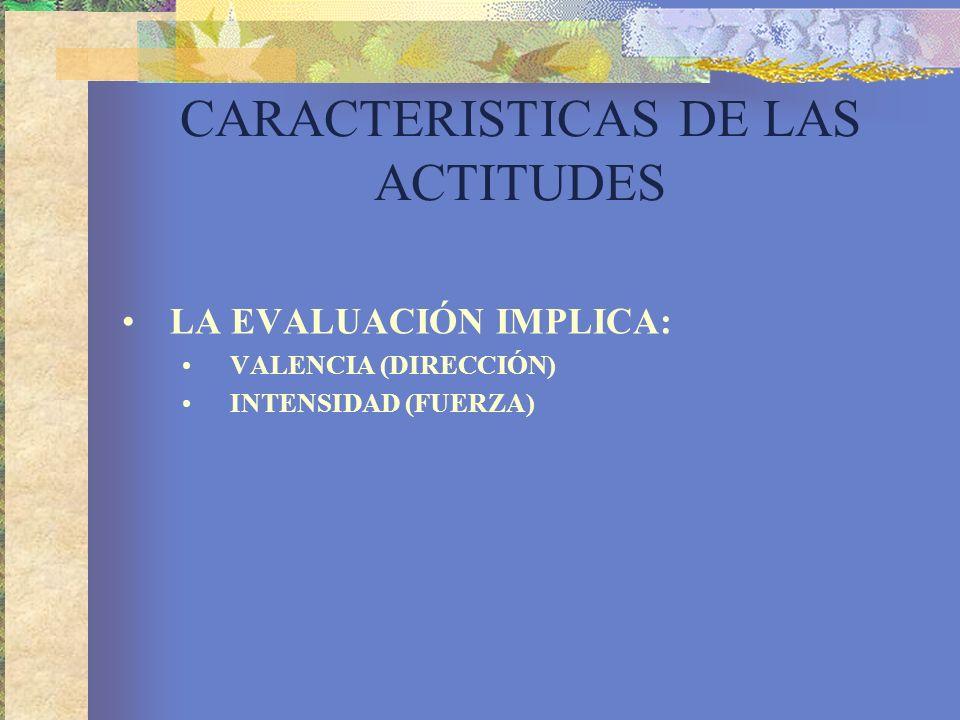 CARACTERISTICAS DE LAS ACTITUDES LA EVALUACIÓN IMPLICA: VALENCIA (DIRECCIÓN) INTENSIDAD (FUERZA)