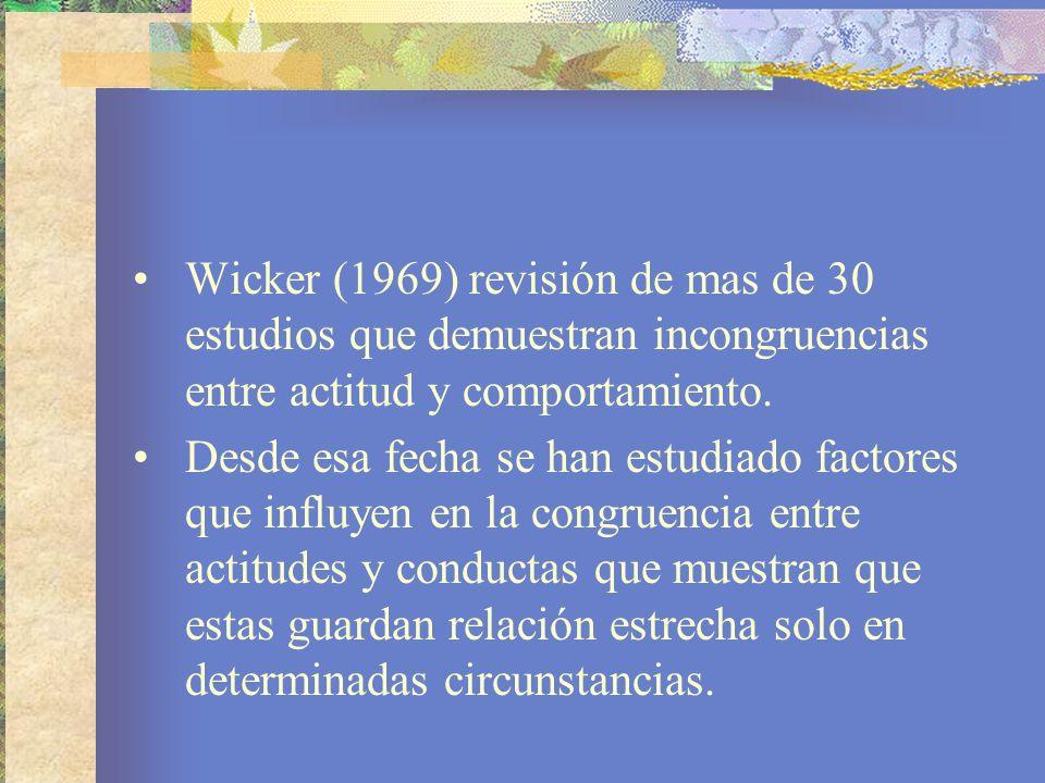 Wicker (1969) revisión de mas de 30 estudios que demuestran incongruencias entre actitud y comportamiento.