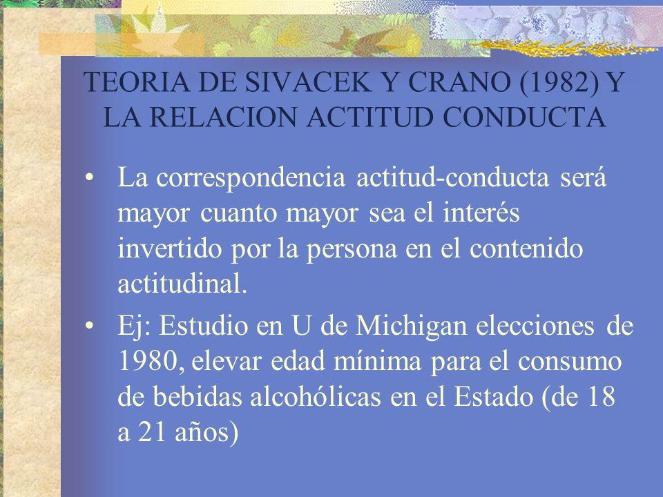 TEORIA DE SIVACEK Y CRANO (1982) Y LA RELACION ACTITUD CONDUCTA La correspondencia actitud-conducta será mayor cuanto mayor sea el interés invertido por la persona en el contenido actitudinal.
