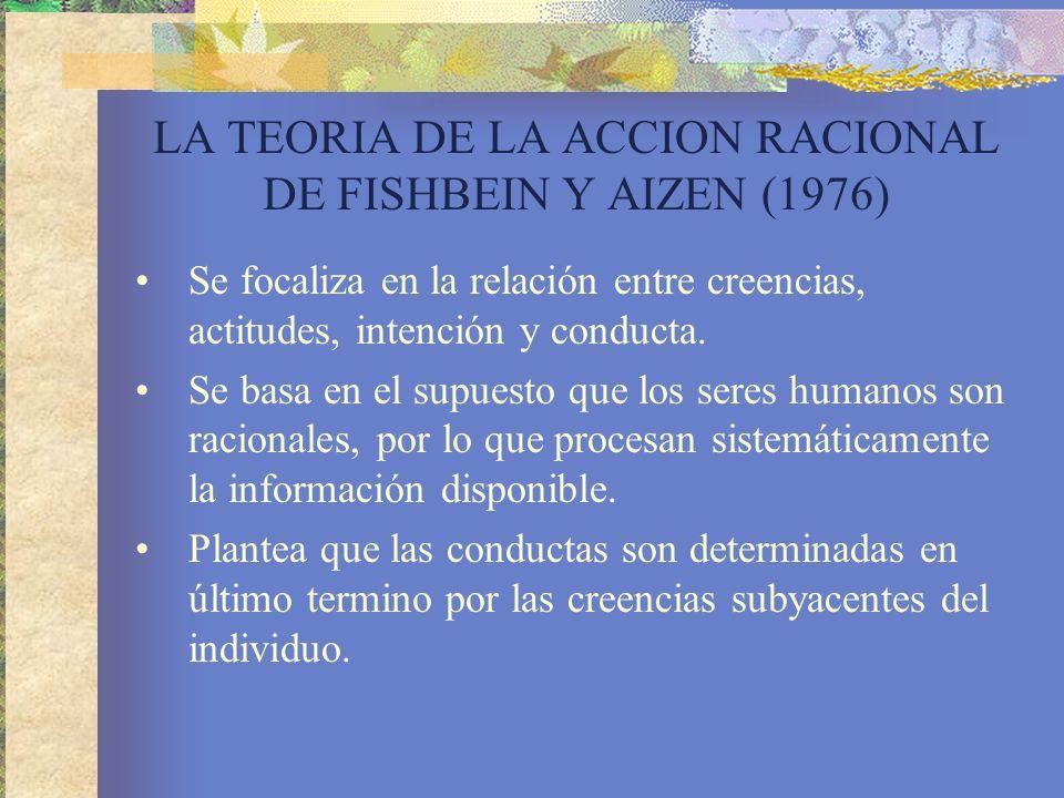 LA TEORIA DE LA ACCION RACIONAL DE FISHBEIN Y AIZEN (1976) Se focaliza en la relación entre creencias, actitudes, intención y conducta.