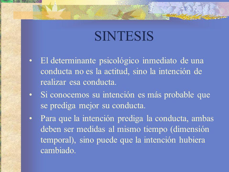 SINTESIS El determinante psicológico inmediato de una conducta no es la actitud, sino la intención de realizar esa conducta.
