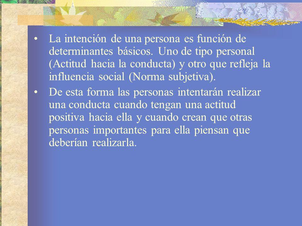 La intención de una persona es función de determinantes básicos.