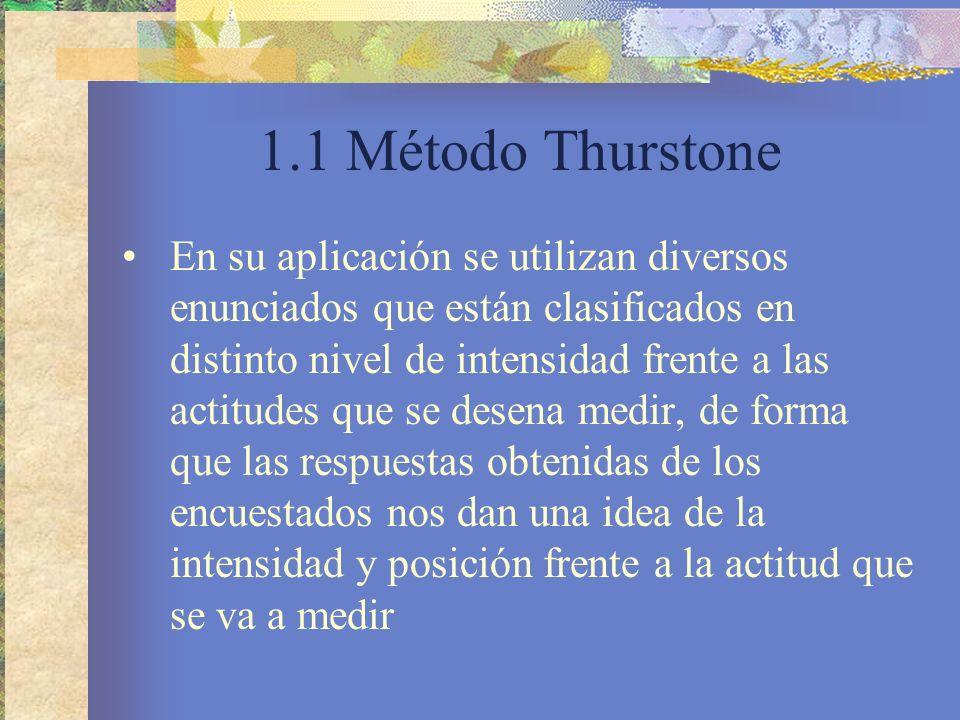 1.1 Método Thurstone En su aplicación se utilizan diversos enunciados que están clasificados en distinto nivel de intensidad frente a las actitudes que se desena medir, de forma que las respuestas obtenidas de los encuestados nos dan una idea de la intensidad y posición frente a la actitud que se va a medir