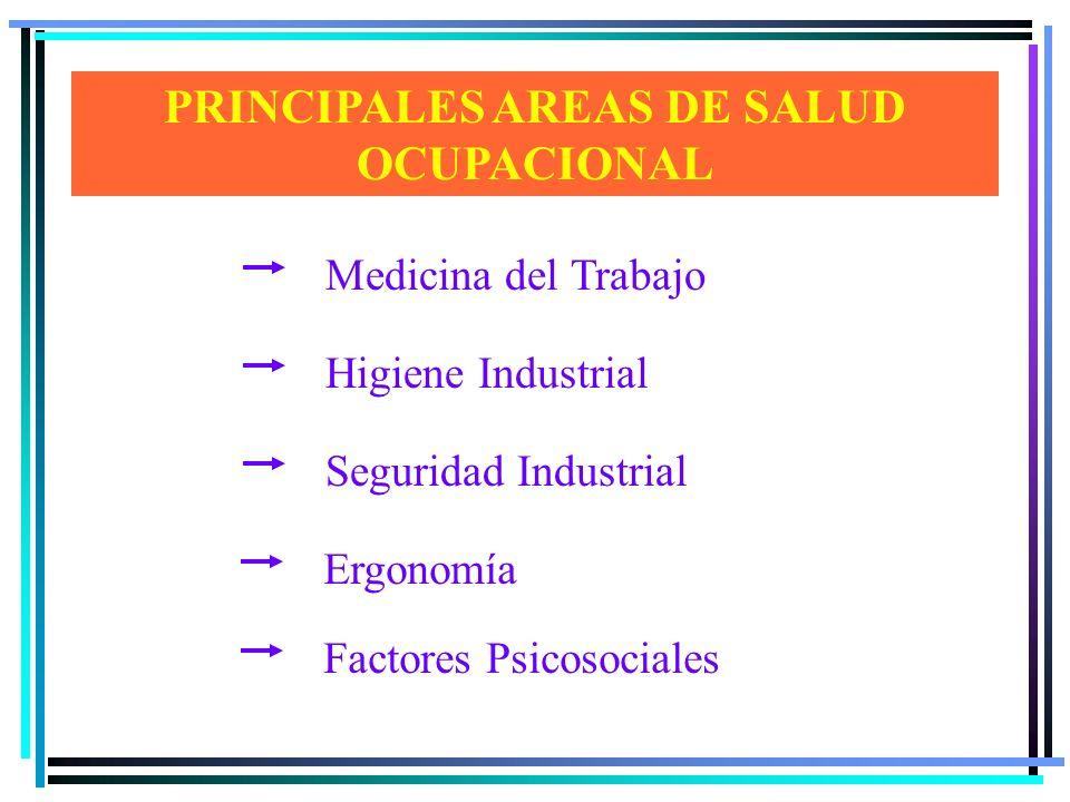 SALUD OCUPACIONAL DEFINICION Es el conjunto de actividades multidisciplinarias encaminadas a la promoción, educación, prevención, control, recuperació