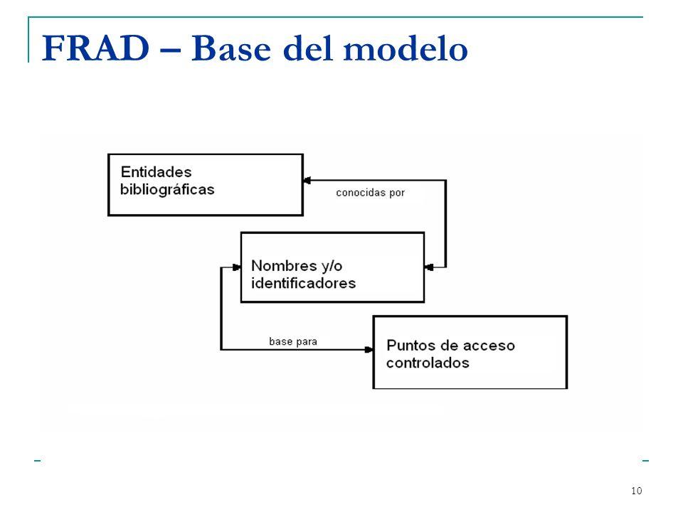 10 FRAD – Base del modelo
