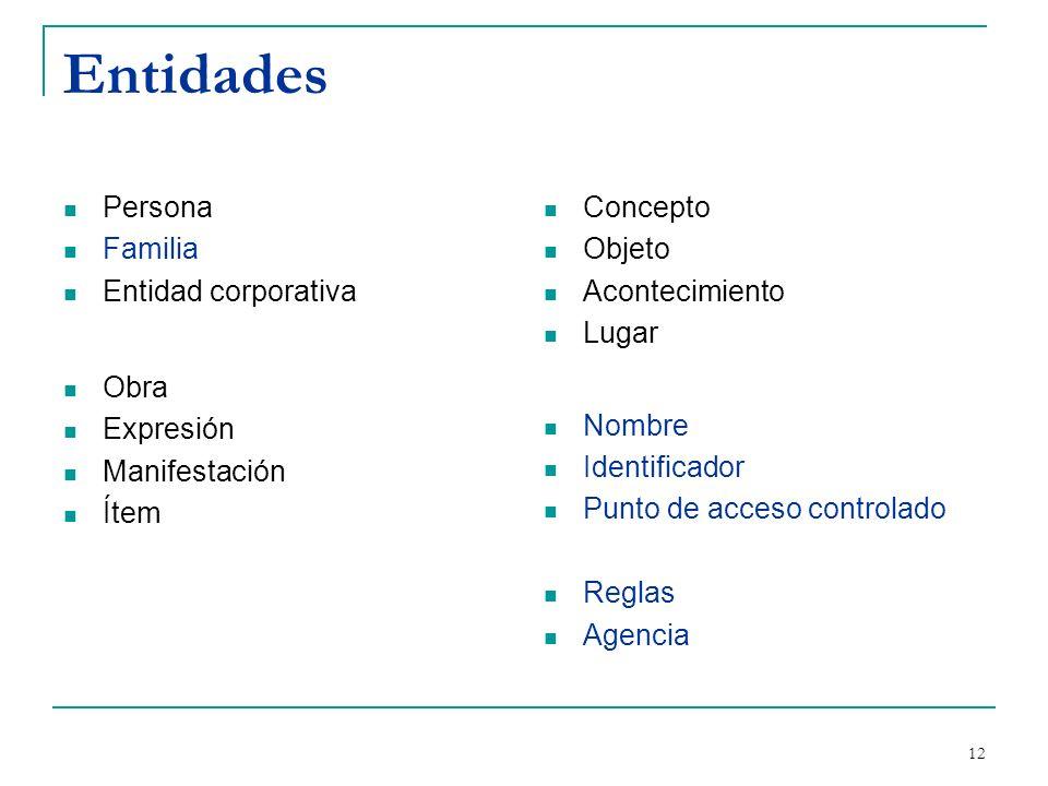 13 Entidades - Persona Persona real Identidad bibliográfica Seudónimo compartido Identidad establecida por un grupo H.