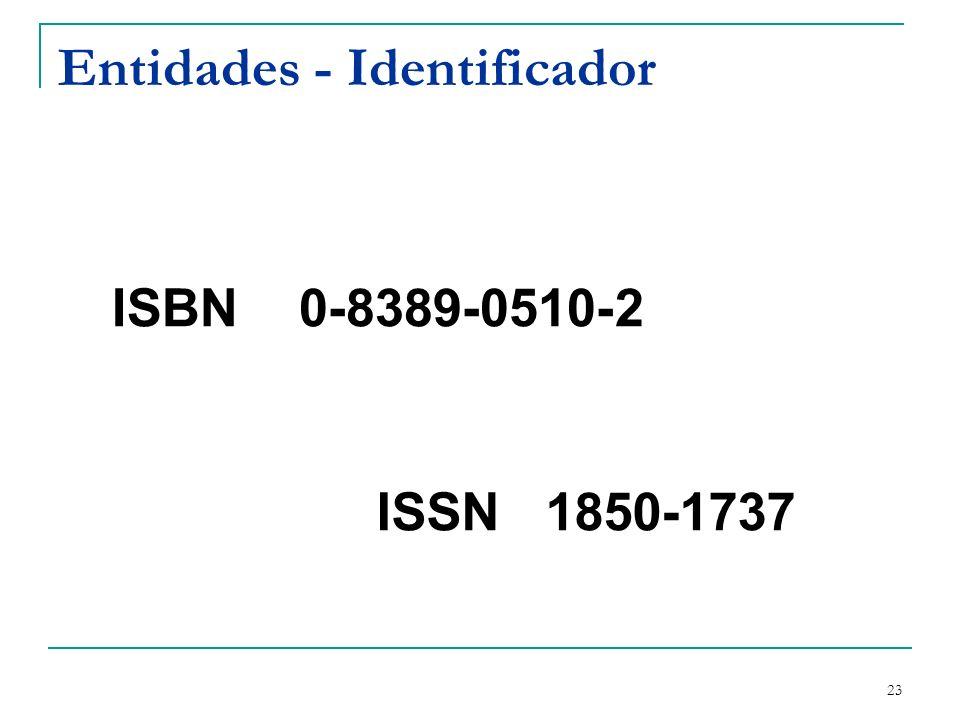 24 Entidades – Puntos de acceso controlados Bioy Casares, Adolfo Casares, Adolfo Bioy Suárez Lynch, B.