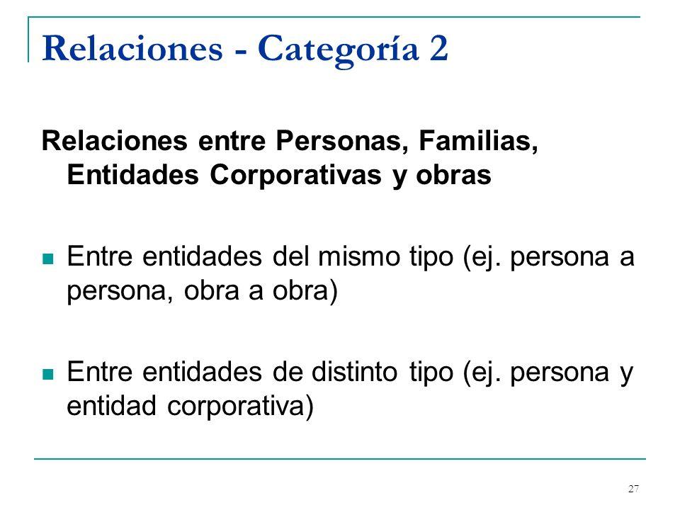28 Relaciones - Categoría 2 Tipo de entidad Tipos de relaciones Persona a Persona de seudónimo de atribución colaborativa fraterna padre/hijo