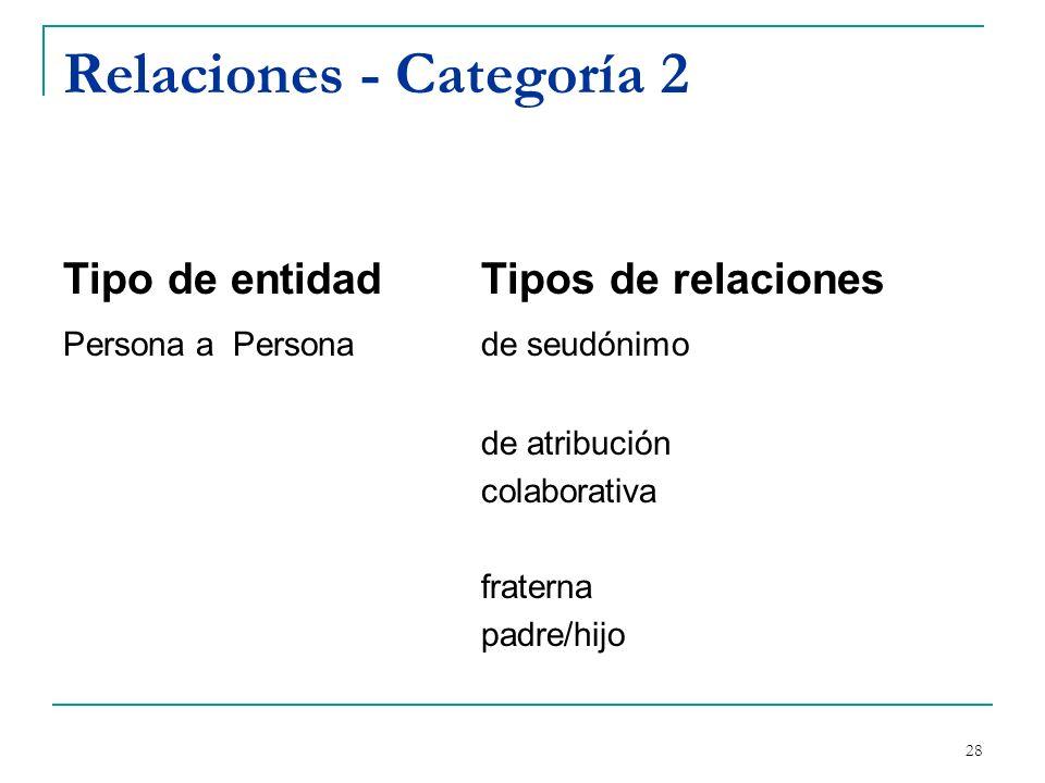 29 Relaciones – Categoría 2 Entes corporativos Relación jerárquica