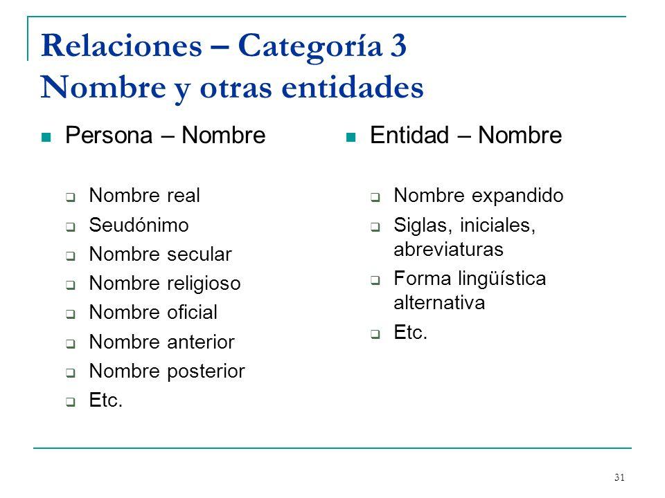 32 Relaciones – Categoría 4 Puntos de acceso controlado Tipos de relaciones Relación de lengua paralela Relación de escritura alternativa Relación de reglas diferentes