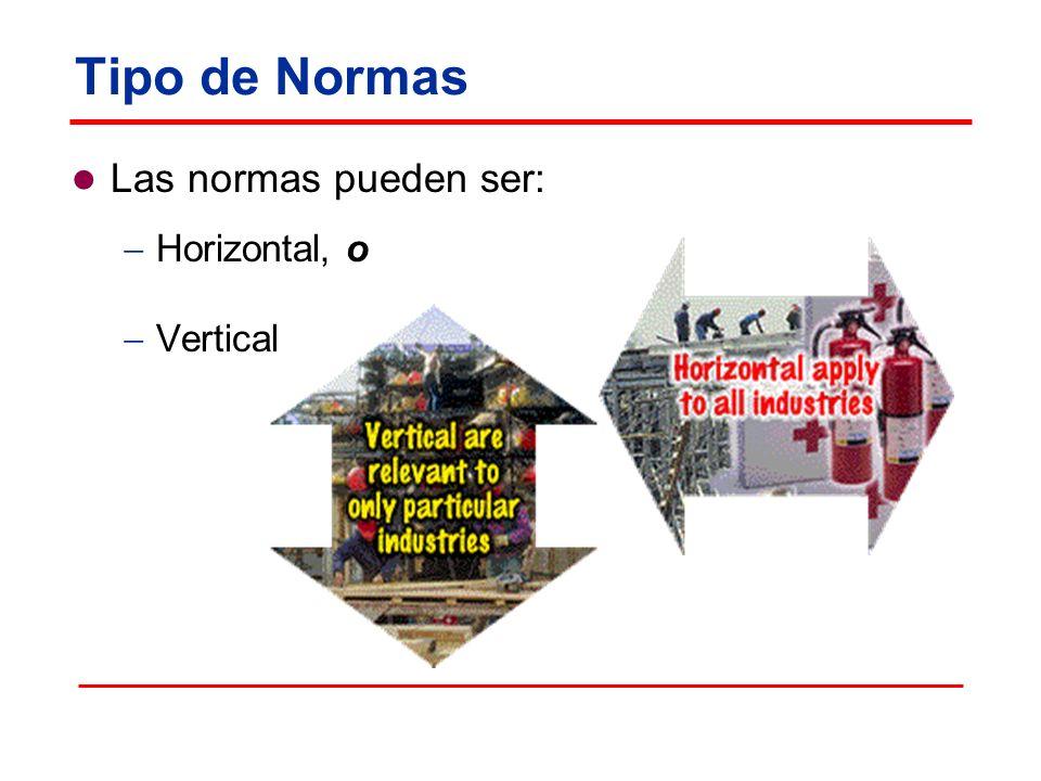 Las normas pueden ser: Horizontal, o Vertical Tipo de Normas