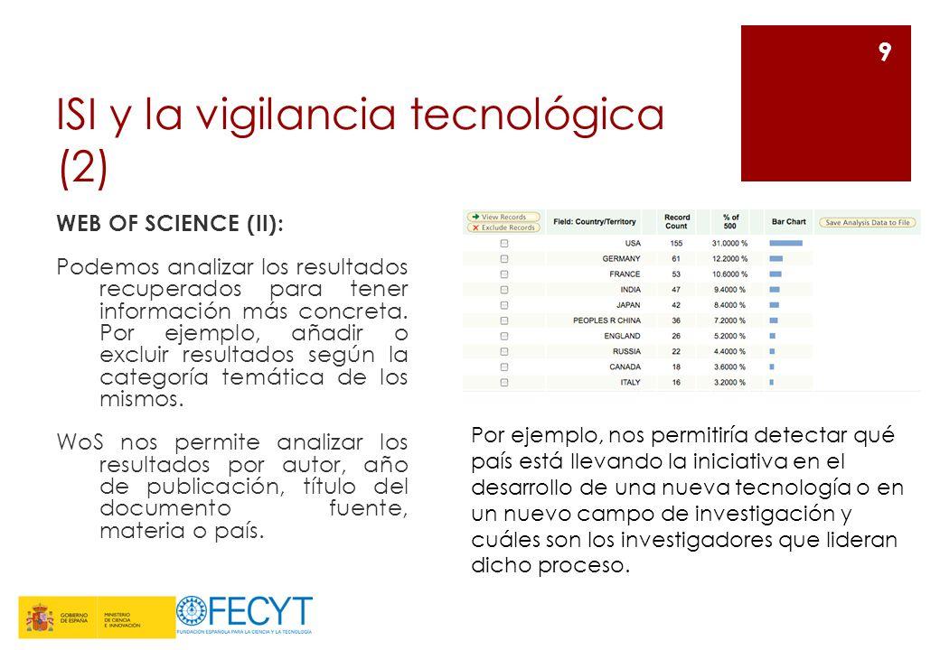 ISI y la vigilancia tecnológica (2) WEB OF SCIENCE (II): Podemos analizar los resultados recuperados para tener información más concreta. Por ejemplo,