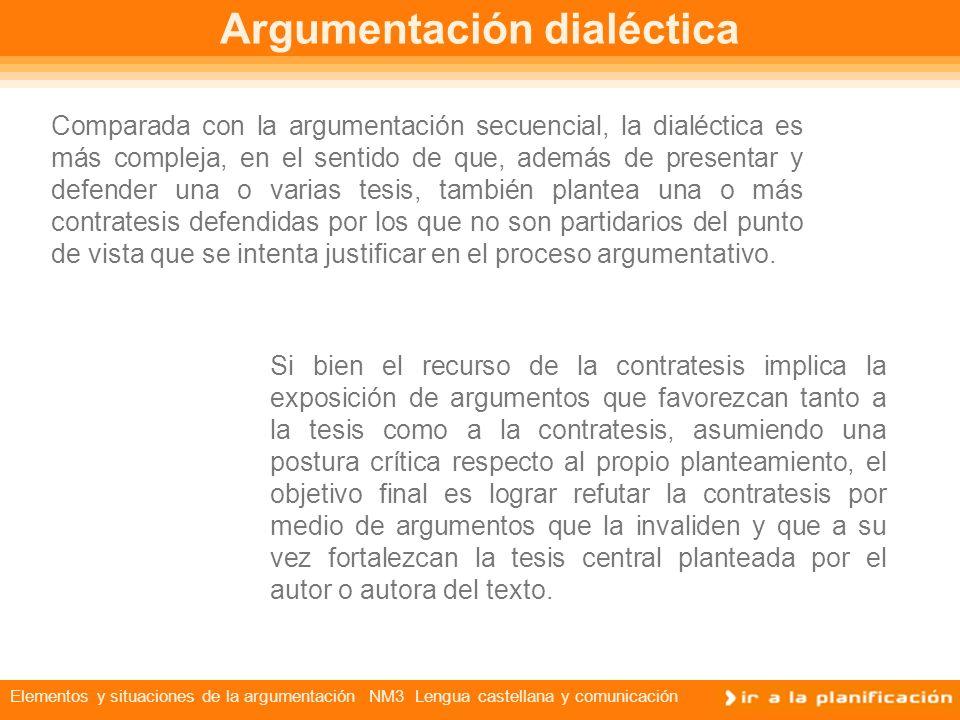 Elementos y situaciones de la argumentación NM3 Lengua castellana y comunicación Se presenta el tema que permite el planteamiento de la tesis y luego