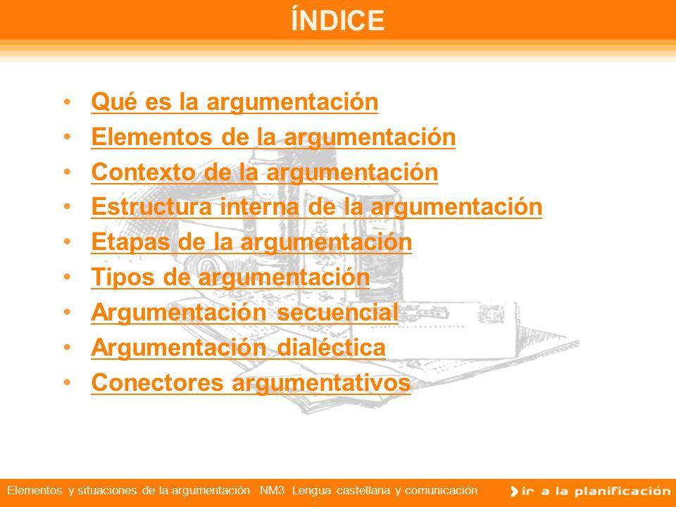 Elementos y situaciones de la argumentación NM3 Lengua castellana y comunicación ÍNDICE Qué es la argumentación Qué es la argumentación Elementos de la argumentaciónElementos de la argumentación Contexto de la argumentaciónContexto de la argumentación Estructura interna de la argumentaciónEstructura interna de la argumentación Etapas de la argumentaciónEtapas de la argumentación Tipos de argumentaciónTipos de argumentación Argumentación secuencialArgumentación secuencial Argumentación dialécticaArgumentación dialéctica Conectores argumentativosConectores argumentativos