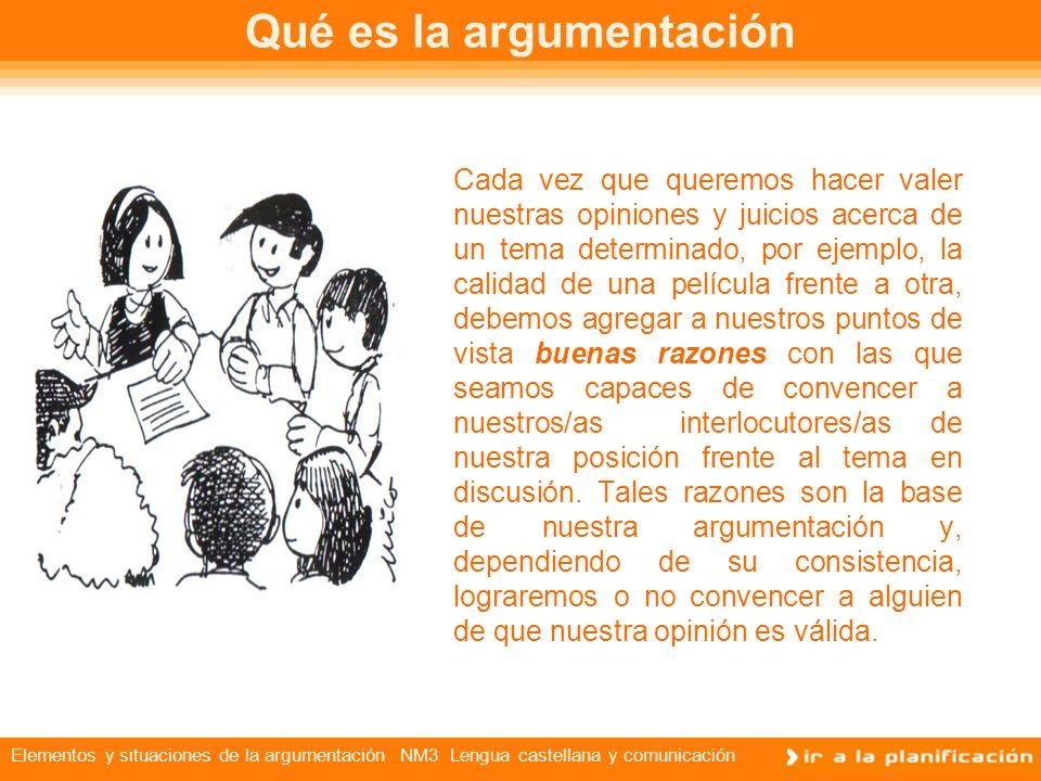 Elementos y situaciones de la argumentación NM3 Lengua castellana y comunicación ÍNDICE Qué es la argumentación Qué es la argumentación Elementos de l