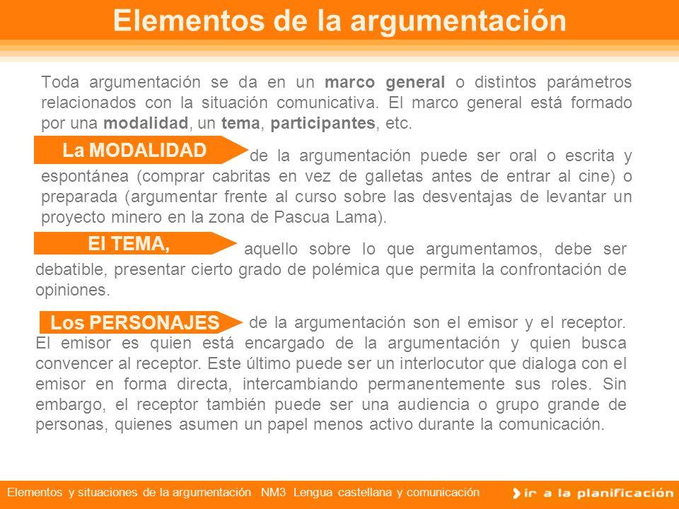 Elementos y situaciones de la argumentación NM3 Lengua castellana y comunicación de la argumentación son el emisor y el receptor.