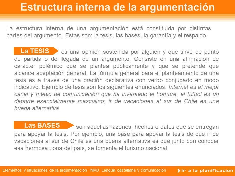 Elementos y situaciones de la argumentación NM3 Lengua castellana y comunicación son aquellas razones, hechos o datos que se entregan para apoyar la tesis.