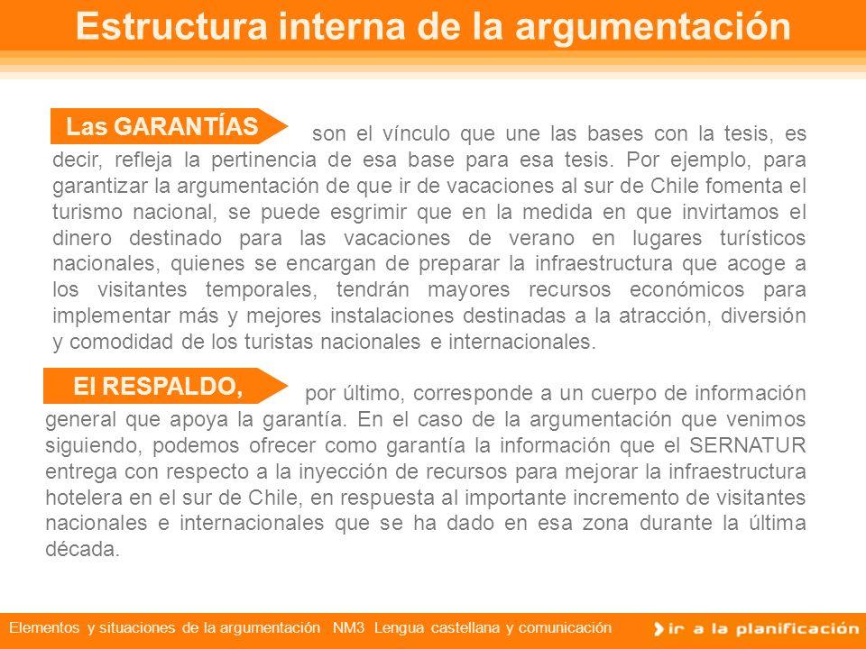 Elementos y situaciones de la argumentación NM3 Lengua castellana y comunicación por último, corresponde a un cuerpo de información general que apoya la garantía.