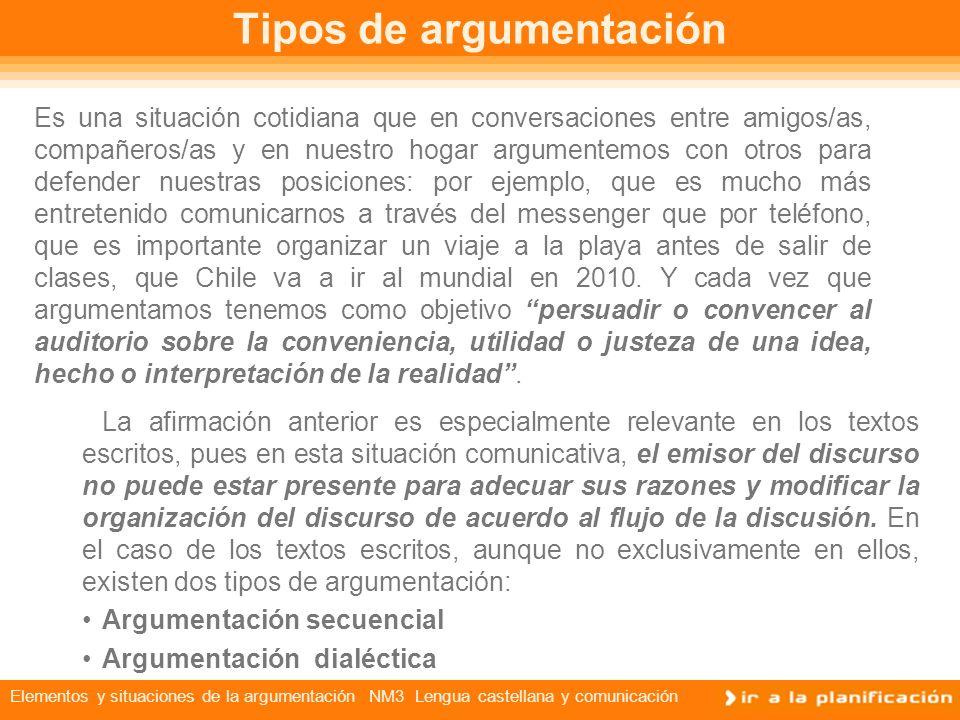 Elementos y situaciones de la argumentación NM3 Lengua castellana y comunicación Etapas de la argumentación Como el texto expositivo, el discurso argu