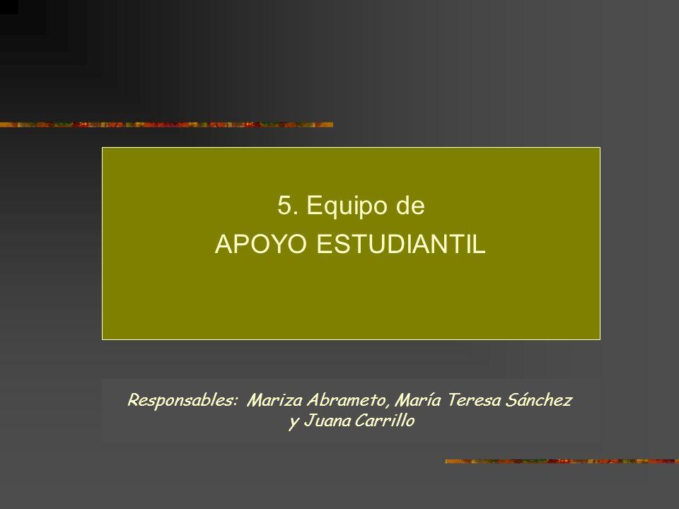 5. Equipo de APOYO ESTUDIANTIL Responsables: Mariza Abrameto, María Teresa Sánchez y Juana Carrillo