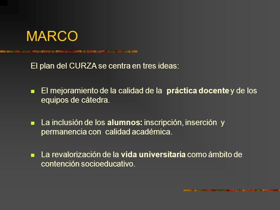 MARCO El plan del CURZA se centra en tres ideas: El mejoramiento de la calidad de la práctica docente y de los equipos de cátedra. La inclusión de los