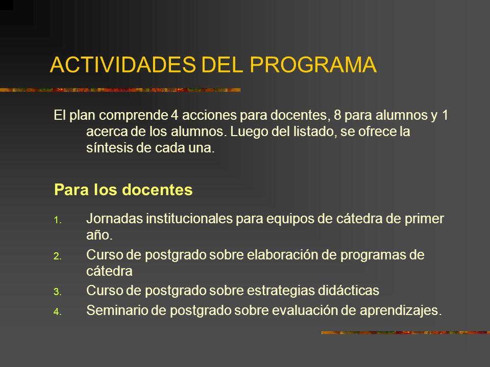 ACTIVIDADES DEL PROGRAMA El plan comprende 4 acciones para docentes, 8 para alumnos y 1 acerca de los alumnos. Luego del listado, se ofrece la síntesi