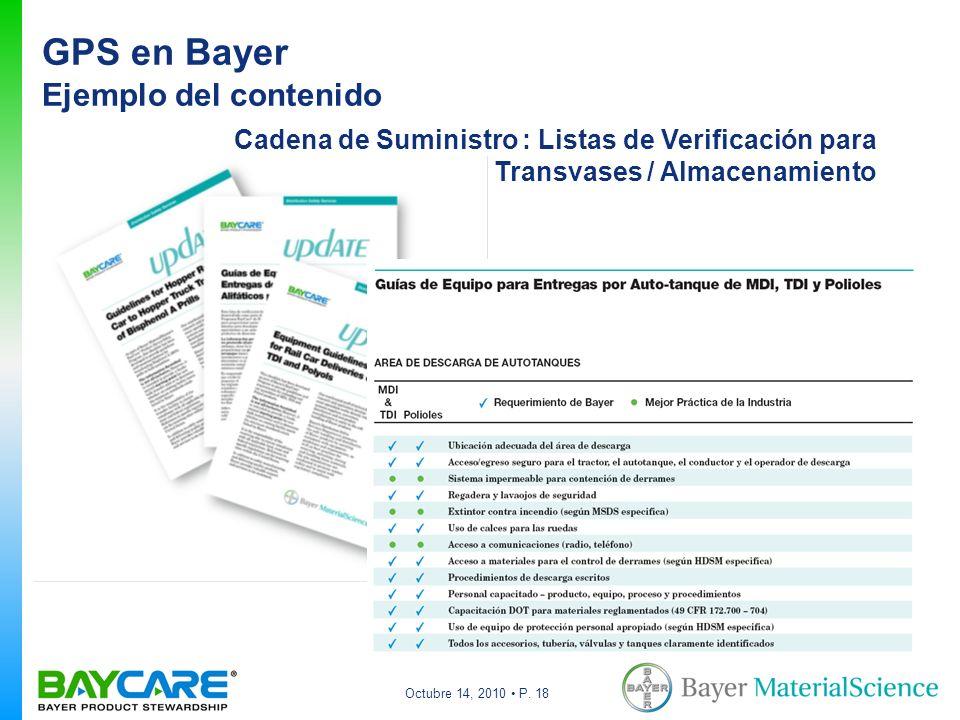 Octubre 14, 2010 P. 18 Cadena de Suministro : Listas de Verificación para Transvases / Almacenamiento GPS en Bayer Ejemplo del contenido