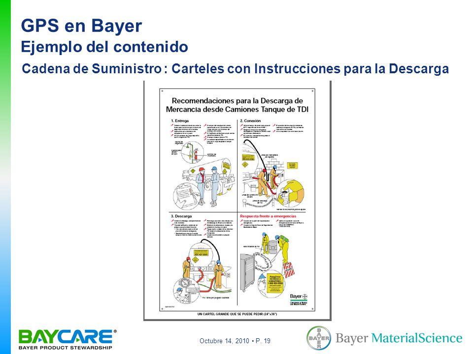 Octubre 14, 2010 P. 19 Cadena de Suministro : Carteles con Instrucciones para la Descarga GPS en Bayer Ejemplo del contenido