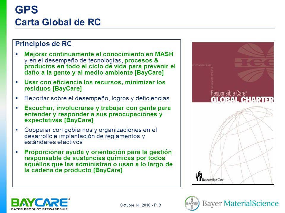 Octubre 14, 2010 P. 9 Principios de RC Mejorar continuamente el conocimiento en MASH y en el desempeño de tecnologías, procesos & productos en todo el