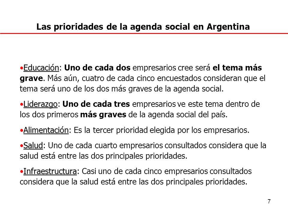 8 ¿Cuál será la agenda de aporte a la sociedad que debería atender el sector privado y el conjunto de las empresas.