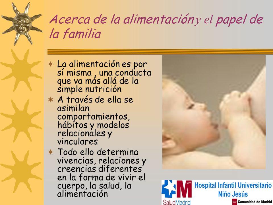 Acerca de la alimentación y el papel de la familia La alimentación es por sí misma, una conducta que va más allá de la simple nutrición A través de el