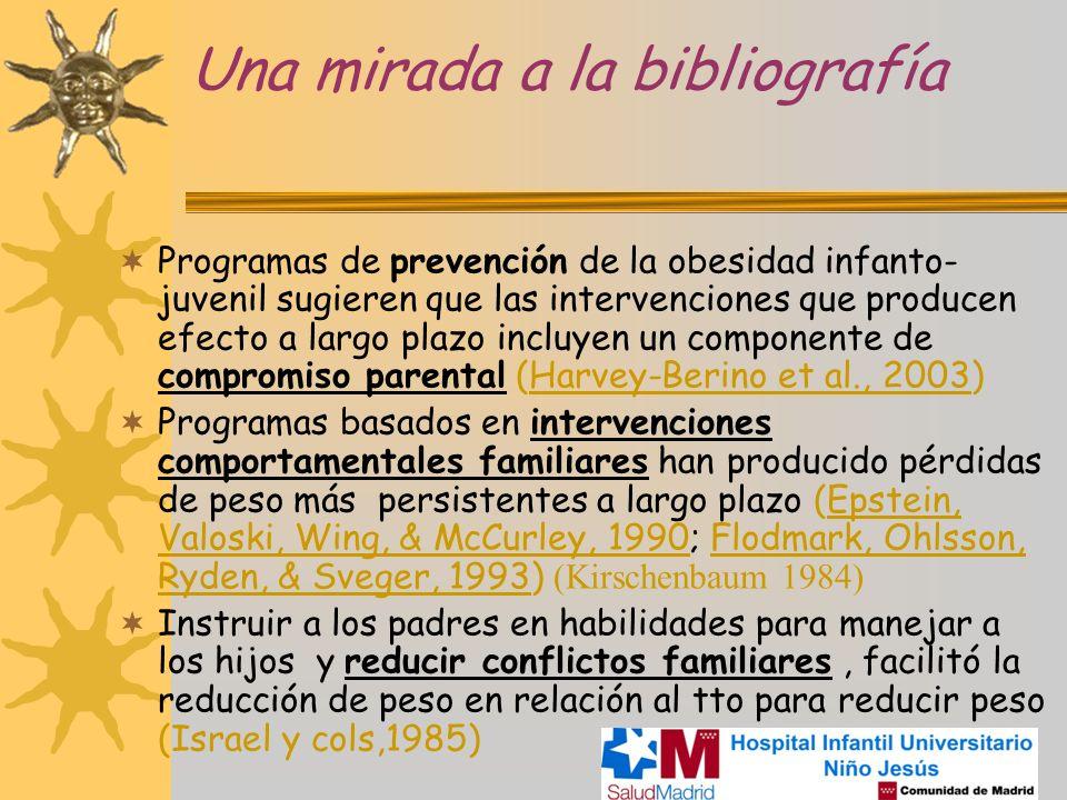 Una mirada a la bibliografía Programas de prevención de la obesidad infanto- juvenil sugieren que las intervenciones que producen efecto a largo plazo