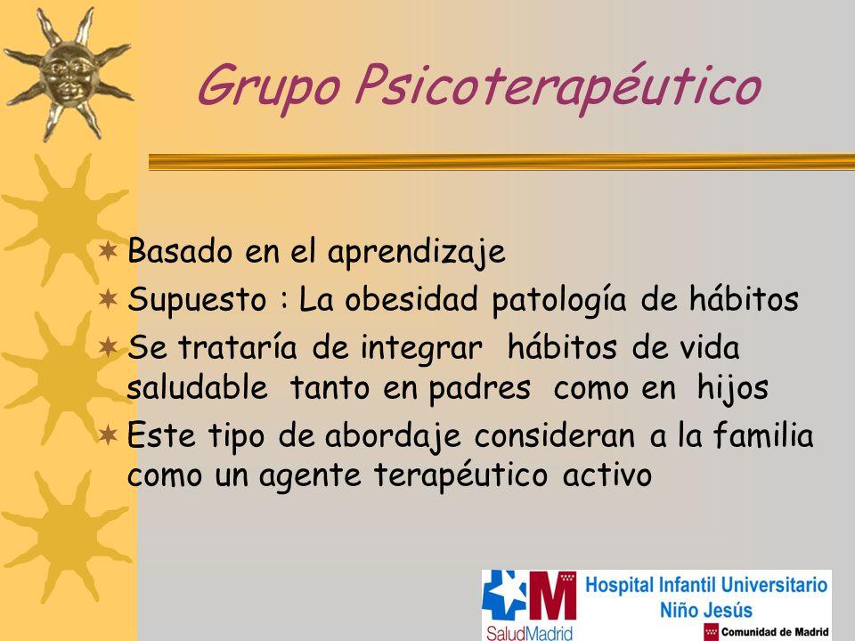 Grupo Psicoterapéutico Basado en el aprendizaje Supuesto : La obesidad patología de hábitos Se trataría de integrar hábitos de vida saludable tanto en