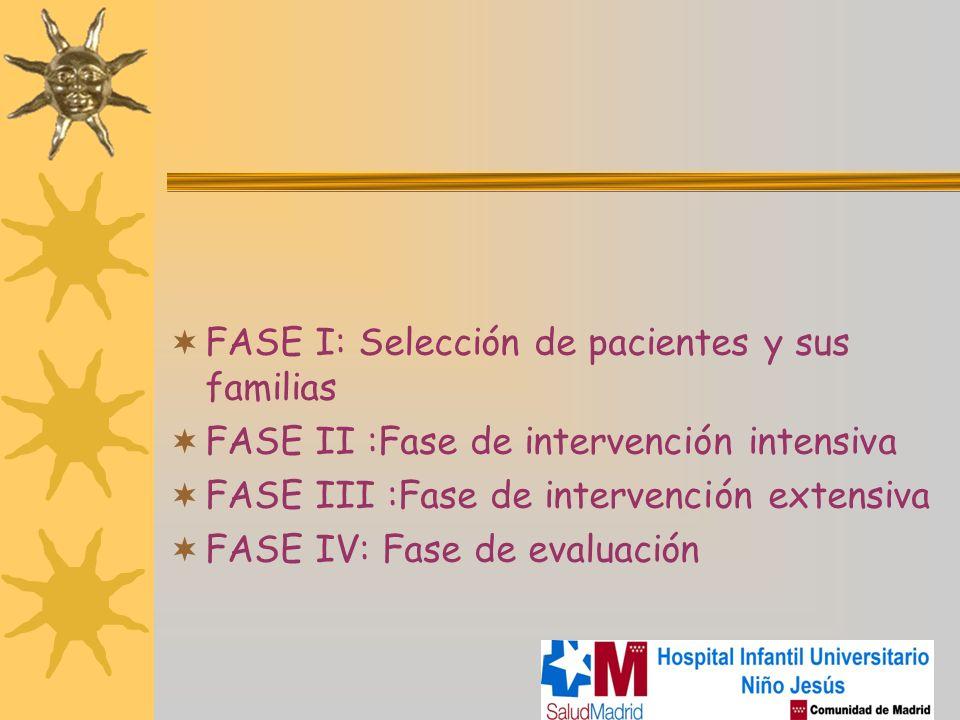 FASE I: Selección de pacientes y sus familias FASE II :Fase de intervención intensiva FASE III :Fase de intervención extensiva FASE IV: Fase de evalua