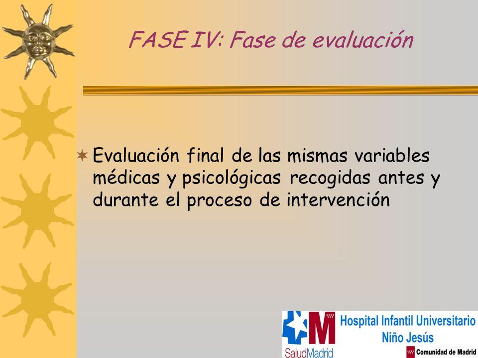 FASE IV: Fase de evaluación Evaluación final de las mismas variables médicas y psicológicas recogidas antes y durante el proceso de intervención