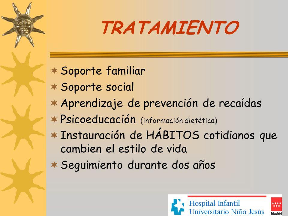 TRATAMIENTO Soporte familiar Soporte social Aprendizaje de prevención de recaídas Psicoeducación (información dietética) Instauración de HÁBITOS cotid