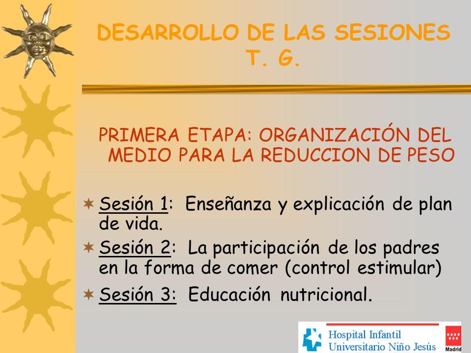 DESARROLLO DE LAS SESIONES T. G. PRIMERA ETAPA: ORGANIZACIÓN DEL MEDIO PARA LA REDUCCION DE PESO Sesión 1: Enseñanza y explicación de plan de vida. Se
