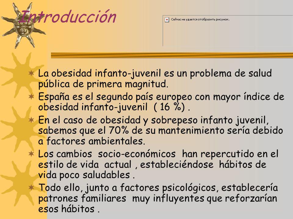 Introducción La obesidad infanto-juvenil es un problema de salud pública de primera magnitud. España es el segundo país europeo con mayor índice de ob
