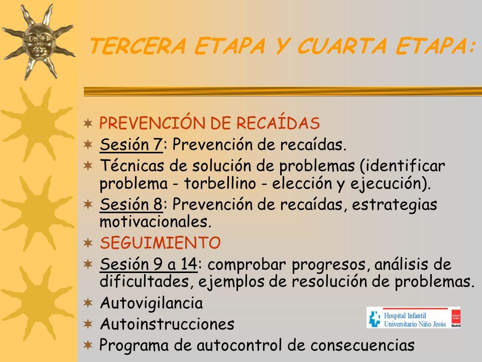 TERCERA ETAPA Y CUARTA ETAPA: PREVENCIÓN DE RECAÍDAS Sesión 7: Prevención de recaídas. Técnicas de solución de problemas (identificar problema - torbe